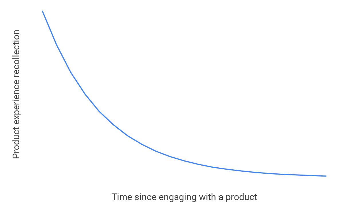 培养用户忠诚度,提高产品竞争力