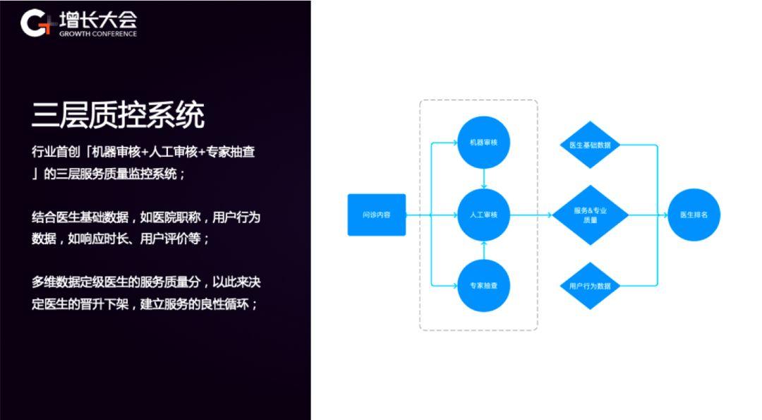 鸟哥笔记,用户运营,丛露露,用户研究,用户运营,用户增长,社群运营