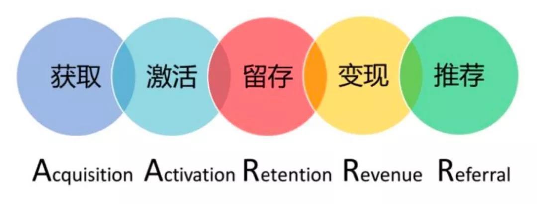 如何制定一款产品的运营策略?以樊登读书为例