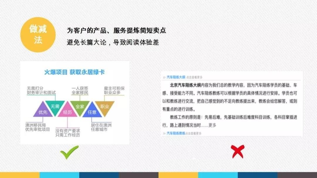 信息流广告文案创意、落地页策划方法论