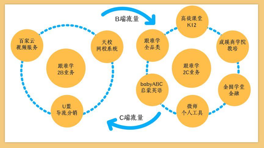 鸟哥笔记,行业动态,木公子,产品分析,运营模式,互联网