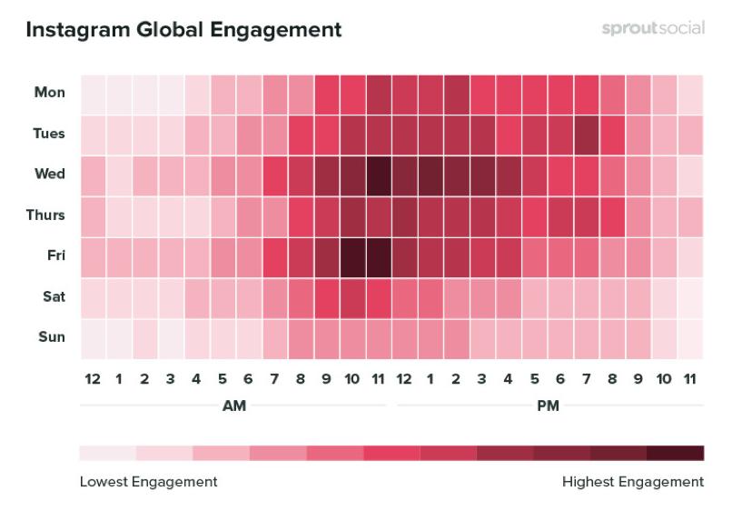 全平台调研报告揭秘:社交媒体上什么时间点发布广告最赚钱?