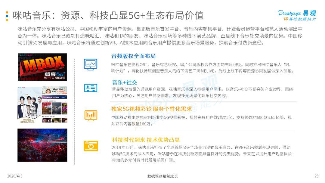 鸟哥笔记,资料下载,易观分析,总结,互联网,互联网,分析,报告