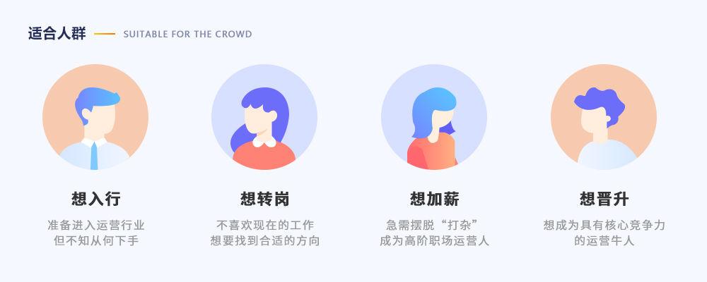 """021全栈运营学习路线+视频教程合集"""""""